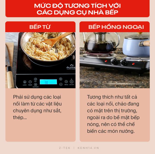 bep-dien-len-ngoi-trong-nhung-can-bep-chanh-sa-nhung-chon-bep-tu-hay-bep-hong-ngoai-hieu-ro-de-khong-phai-om-han