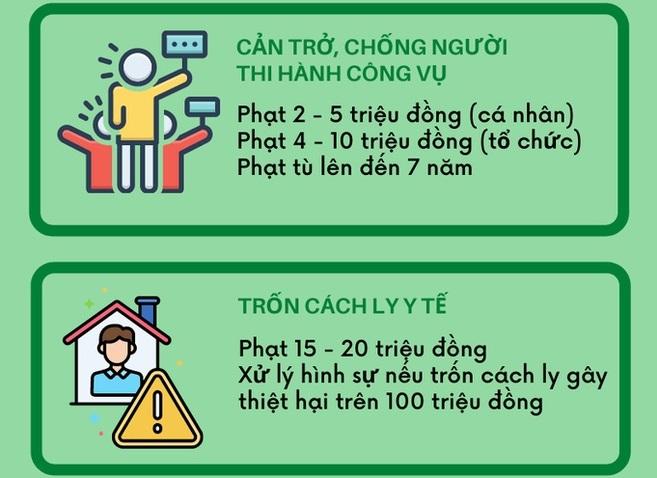 chi-tiet-muc-phat-cac-loi-vi-pham-trong-phong-chong-dai-dich-covid-19