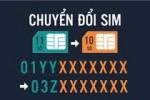 infographic-huong-dan-chuyen-toan-bo-sdt-11-so-trong-danh-ba-thanh-10-so