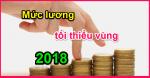 muc-luong-cua-nhung-cong-viec-dang-so-nhat-nuoc-my