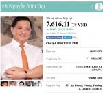 Đại gia 7x Quảng Ngãi có hơn 7 nghìn tỷ, giàu 'vượt' loạt tỷ phú đình đám là ai