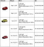 Bảng giá chi tiết cho các mẫu xe Toyota mới nhất tháng 10/2018 tại Việt nam