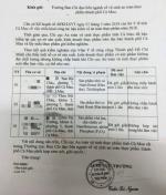 Phát hiện nhiều cơ sở ở Cà Mau dùng chất làm thuốc trừ sâu để bảo quản cá khô