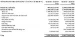 Hùng Vương của ông Dương Ngọc Minh gánh nợ 3.000 tỷ và lỗ luỹ kế gần 400 tỷ vì thuế