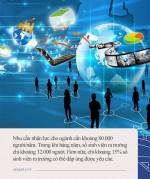 Những ngành nghề dự đoán gây bão năm 2021, nhanh chân thì kiếm được việc ngon lương cao, chậm chân thì mời chờ tới năm 2022