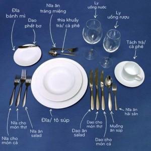 Những quy tắc cần biết khi đi ăn cùng đối tác