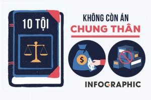 Infographic: 10 tội không còn án chung thân từ ngày 1.1.2018
