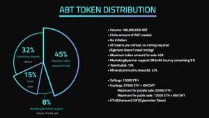 ICO ArcBlock là gì? Vì sao nên đầu tư vào blockchain 3.0 này?