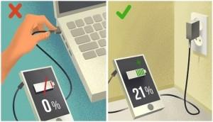 Những mẹo thông minh khi sử dụng đồ điện tử để kéo dài tuổi thọ