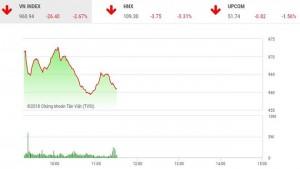 Thị trường bốc hơi hơn 4 tỷ USD, nhà đầu tư bán tháo, khối ngoại có rút khỏi Việt Nam?