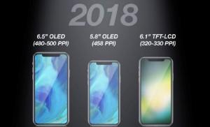 Tất tần tật những thông tin HOT nhất về iPhone 2018 sắp trình làng