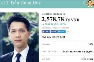 Chủ tịch trẻ tuổi của ACB sở hữu khối tài sản hơn 2,5 nghìn tỷ là ai?
