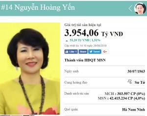 Nữ đại gia gốc Hà Nam giàu thứ 14 Việt Nam, sở hữu gần 4 nghìn tỷ đồng là ai