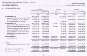 TH1 lao đao, ngân hàng SHB đang 'chôn nợ' trăm tỷ?
