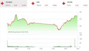 Cổ phiếu HAG ngược dòng phút cuối, bầu Đức thu về 65 tỷ đồng