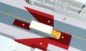 Những điểm mù cần tránh khi đi cạnh container nếu không muốn mất mạng