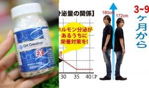 Thuốc tăng chiều cao, 'chất' thật sự hay chiêu trò quảng cáo vống?