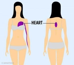 9 vị trí đau trên cơ thể có thể gây nguy hiểm nếu bỏ qua