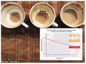 Thêm một tác dụng mới không ngờ của cà phê