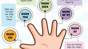 Quy tắc đồ lót và quy tắc 5 ngón tay bố mẹ có con gái phải biết