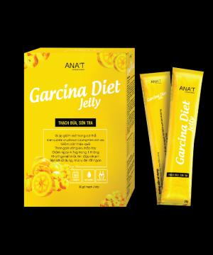 Công ty TNHH Thẩm mỹ Analee lưu hành trái phép Garcina Diet Jelly và Celery Detox Jelly