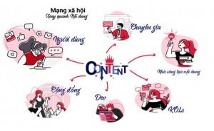 MXH của Việt Nam sắp ra mắt kỳ vọng sẽ đạt 4 triệu người dùng/ngày