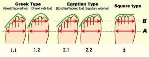 Không phải chiều cao hay kiểu dáng gót giày mà chi tiết này mới ảnh hưởng trực tiếp đến việc chọn giày của nàng công sở