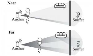 Cảnh báo nguy cơ tin tặc lợi dụng mạng lưới Wi-Fi để theo dõi người dùng