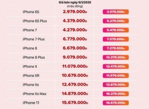 Hàng loạt iPhone cũ giảm giá ngày cận Tết Nguyên đán 2020