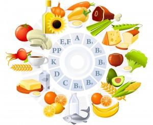 Lạm dụng vitamin có thể gây nguy hiểm cho người dùng cần tránh