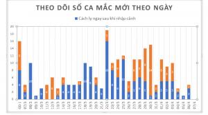 Buổi sáng thứ ba liên tiếp Việt Nam không có trường hợp mắc mới COVID-19, dự kiến có 18 bệnh nhân ra viện