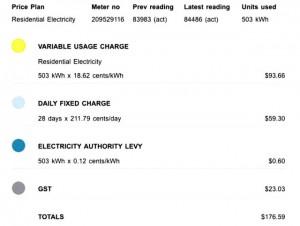 Tính giá điện ở nước ngoài khác gì so với Việt Nam?