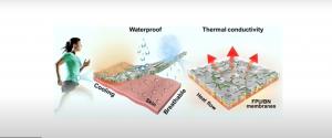 Độc đáo loại vải truyền nhiệt tự làm mát cơ thể
