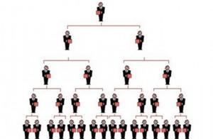 Cách nhận diện bán hàng đa cấp bất chính