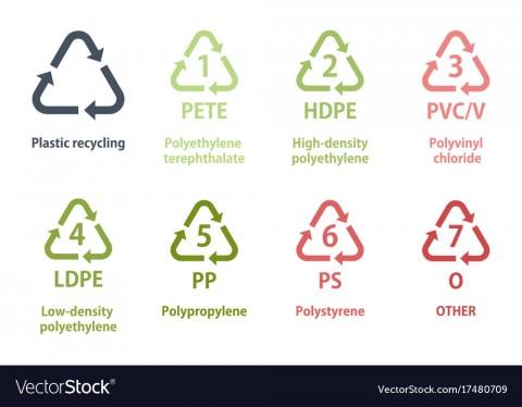 Cẩn trọng khi sử dụng sản phẩm nhựa có kí hiệu 3, 6, 7 để đựng nước và thực phẩm