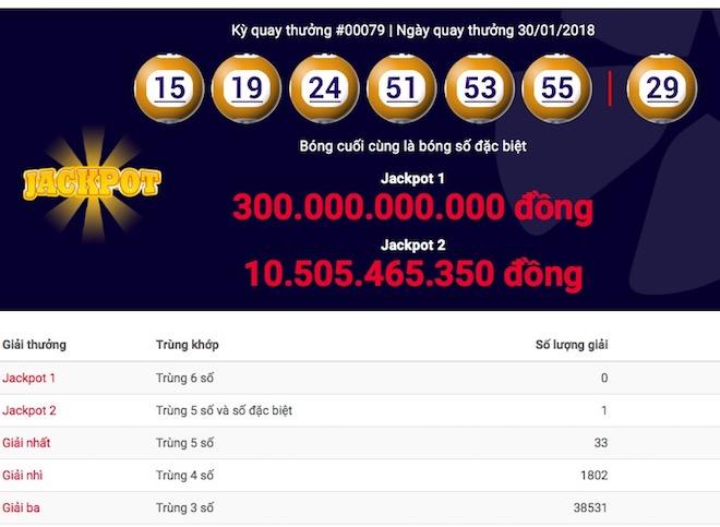vietlott thong tin chinh thuc vu jackpot 1 lan dau vuot 300 ti hinh anh 1