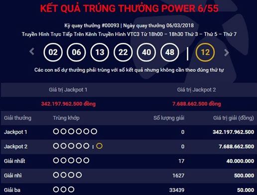 http://www.sohuutritue.net.vn/gan-20-nguoi-bung-hut-jackpot-342-ty-dong-cua-vietlott-d25587.html