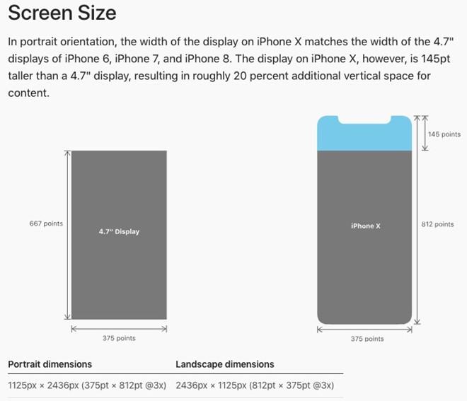 Chiếc iPhone X Plus hot nhất năm lộ thông tin nhờ... iOS 12