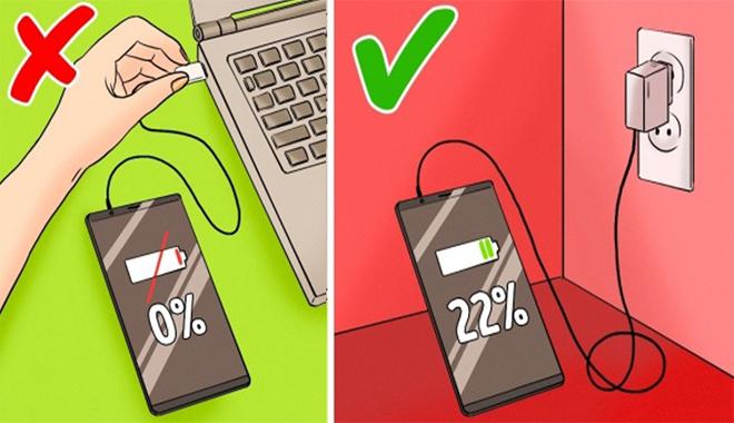 9 sai lầm khi sạc pin khiến thiết bị nhanh hỏng, 90% người dùng đều mắ