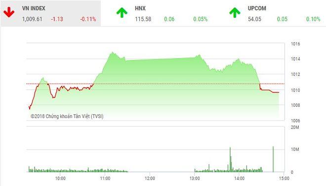 Cặp đôi cổ phiếu HAG, HNG ngược dòng, tài sản bầu Đức cán mốc 4.000 tỷ