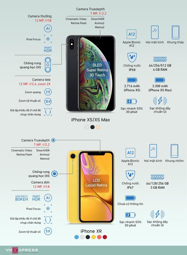 Những điểm nổi bật trên 3 mẫu iPhone thế hệ mới