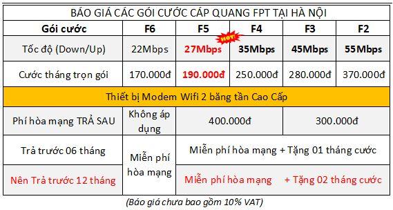 giai-dap-goi-cuoc-internet-cua-nha-mang-nao-re-nhat-hien-nay